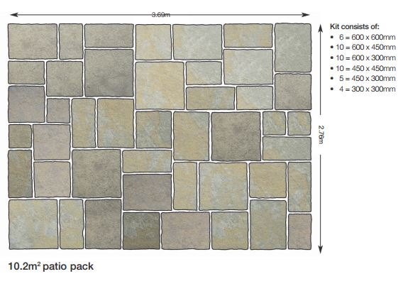 10.2 sq mtr Patio Pack