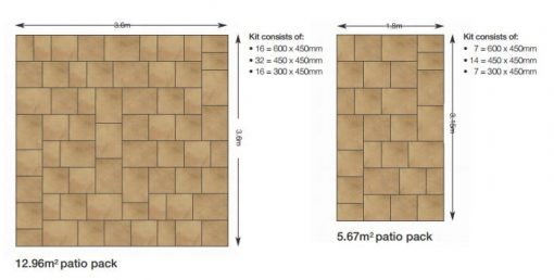 Ashbourne Patio Pack Laying Patterns