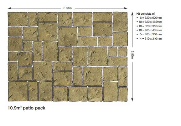 Bamburgh Mill Patio Pack Layout