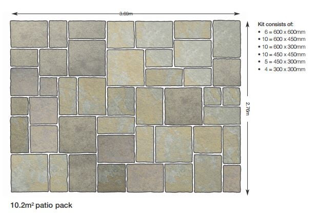 Honeymede Patio Pack Layout