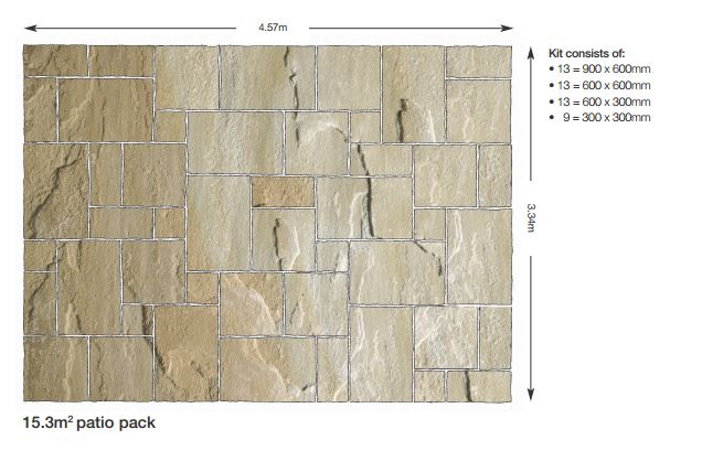Sandstone Patio Pack 15.3 sq mtr laying pattern
