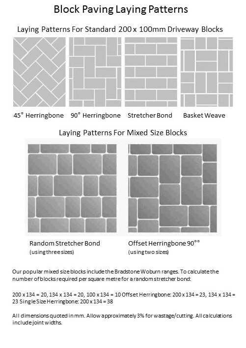 Block Paving Laying Patterns - Kebur