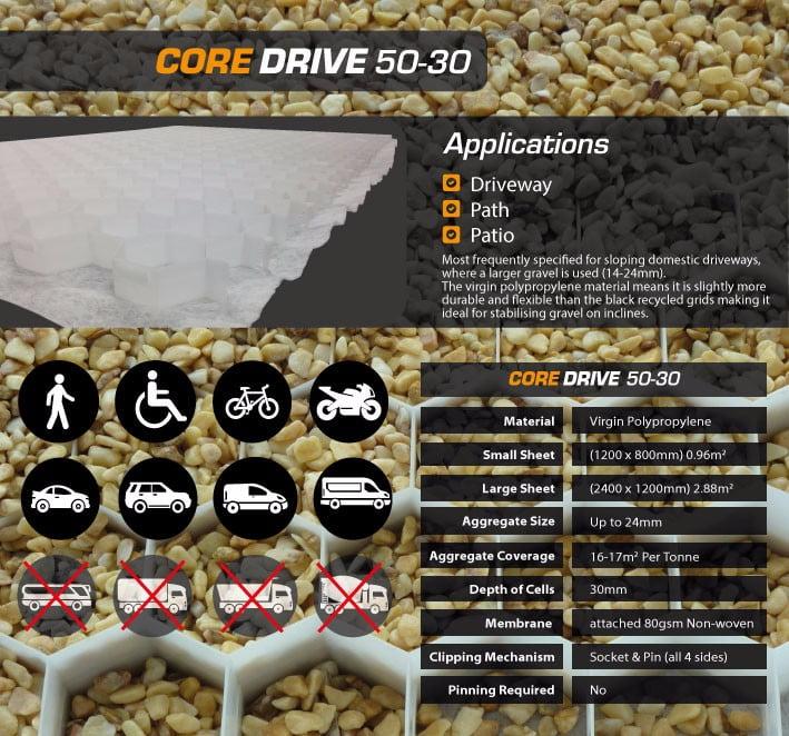 CORE Drive 50-30-White