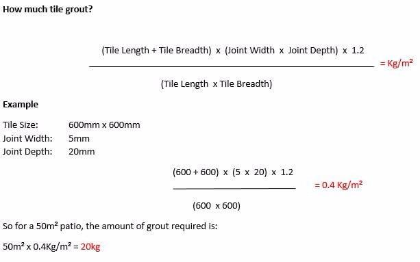 Tile Grout Calculation