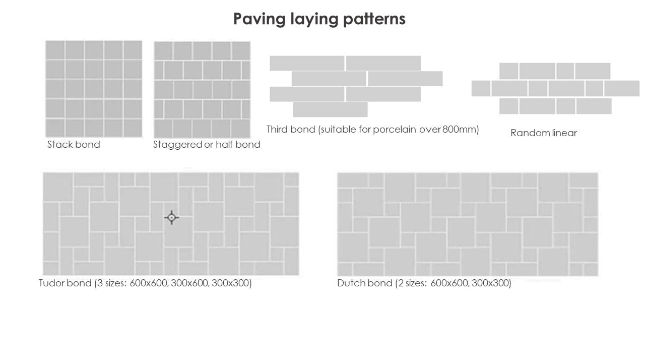 Paving laying patterns