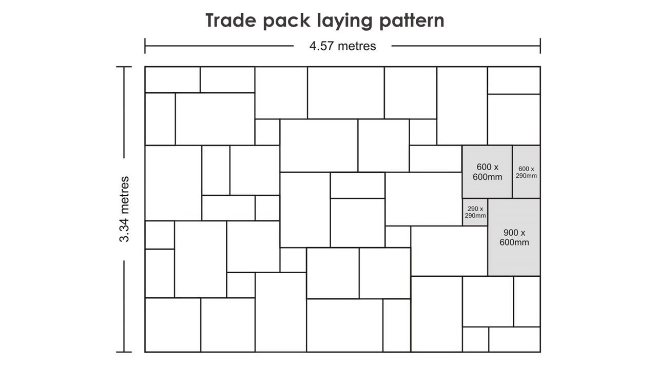 Natural Stone Trade pack laying pattern