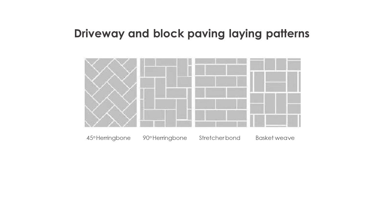 Driveway and block paving laying patterns
